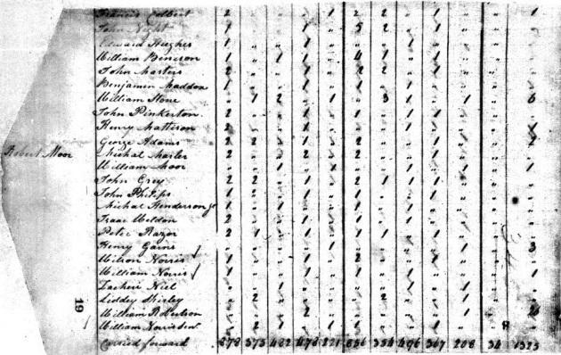 BenjMaddoxII 1800